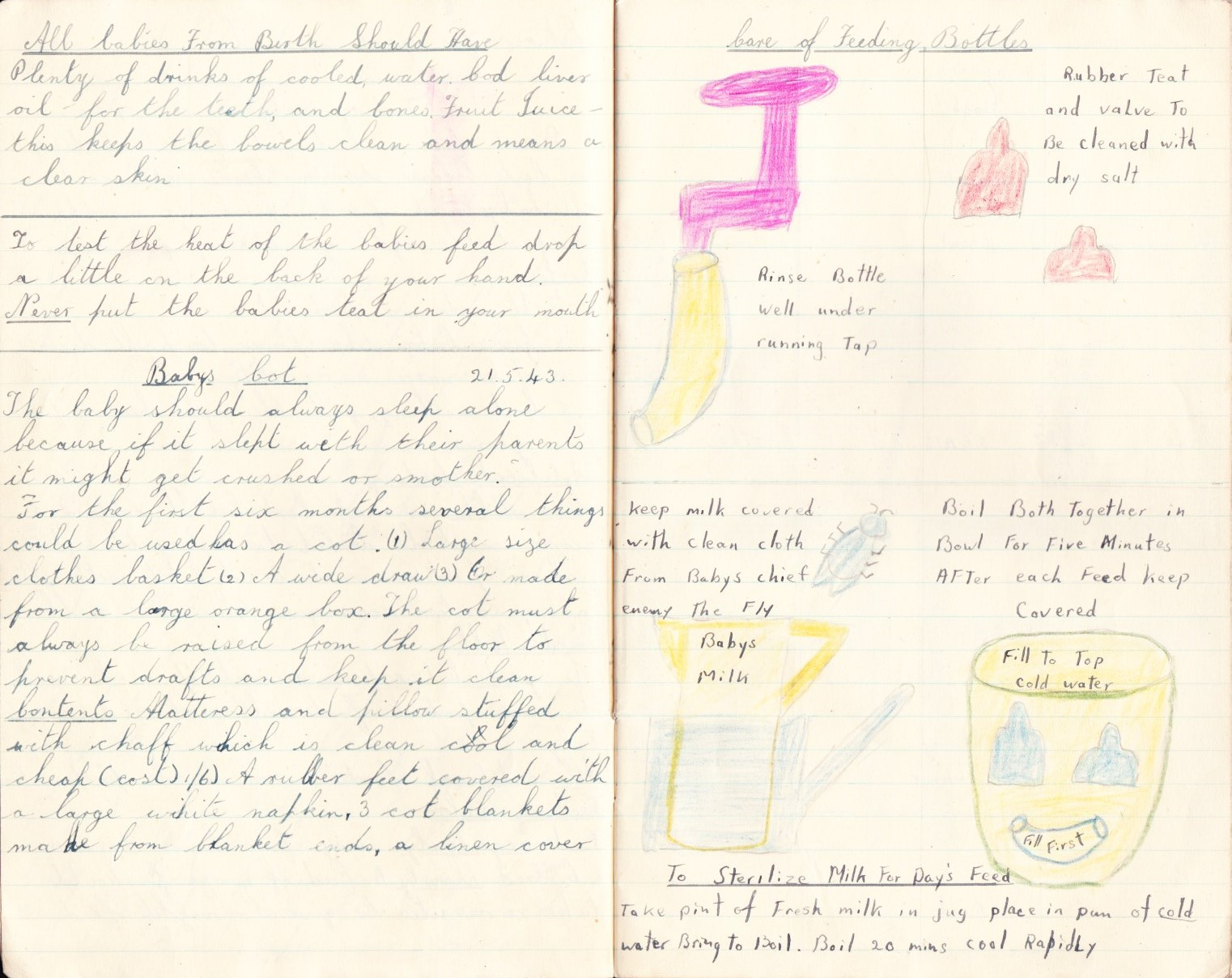 School Notes on Mothercraft