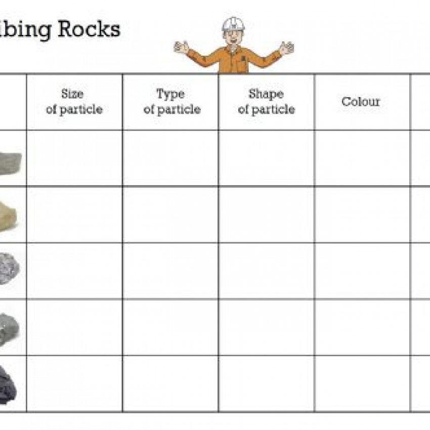 history of rock worksheet Please enter your email address and we'll send the rock cycle worksheet to you via email.