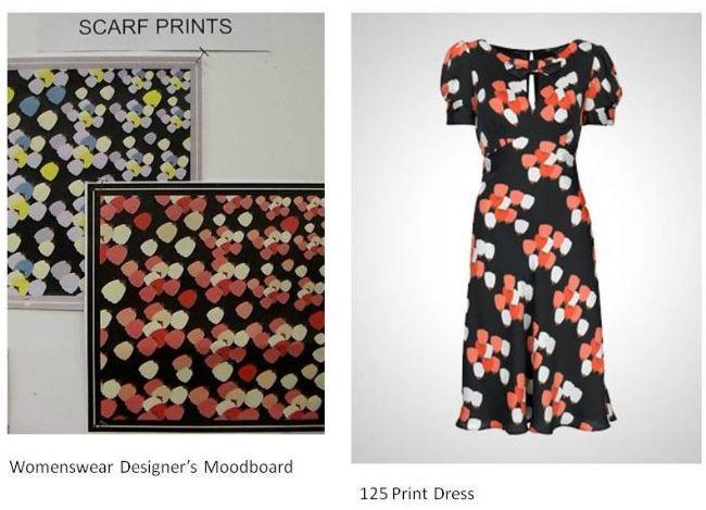 M&S 125th Anniversary product print dress