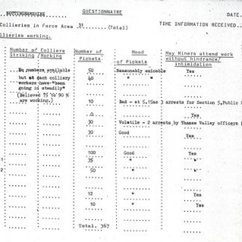 nottinghamshire police incident report pdf