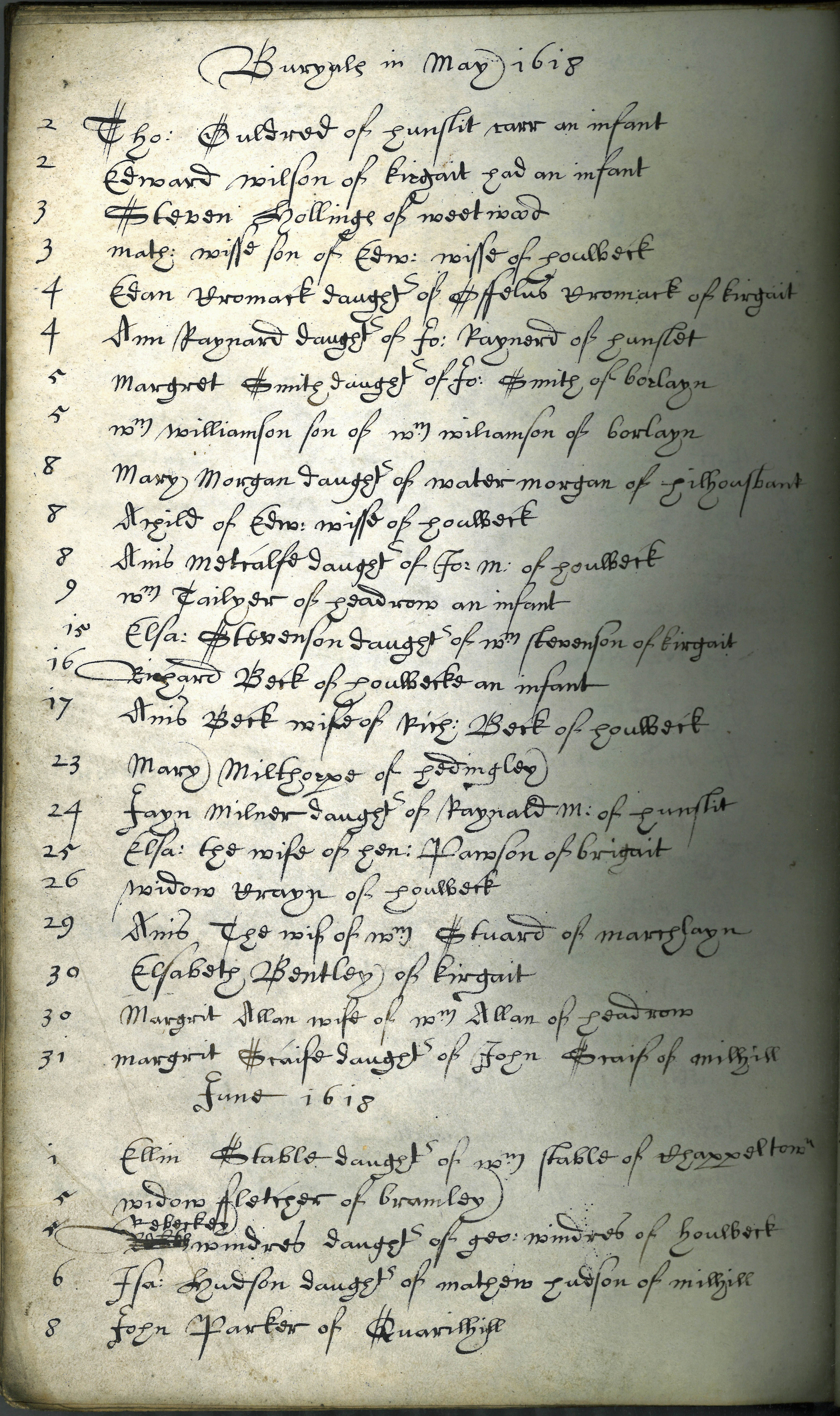 Page from Parish Register showing burials at St Peter's Church, Leeds during 1618
