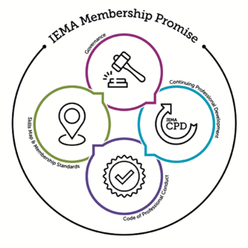 Membership Promise infographic