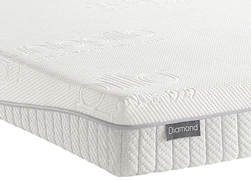 Dunlopillo Diamond Mattress - Single (3' x 6'3