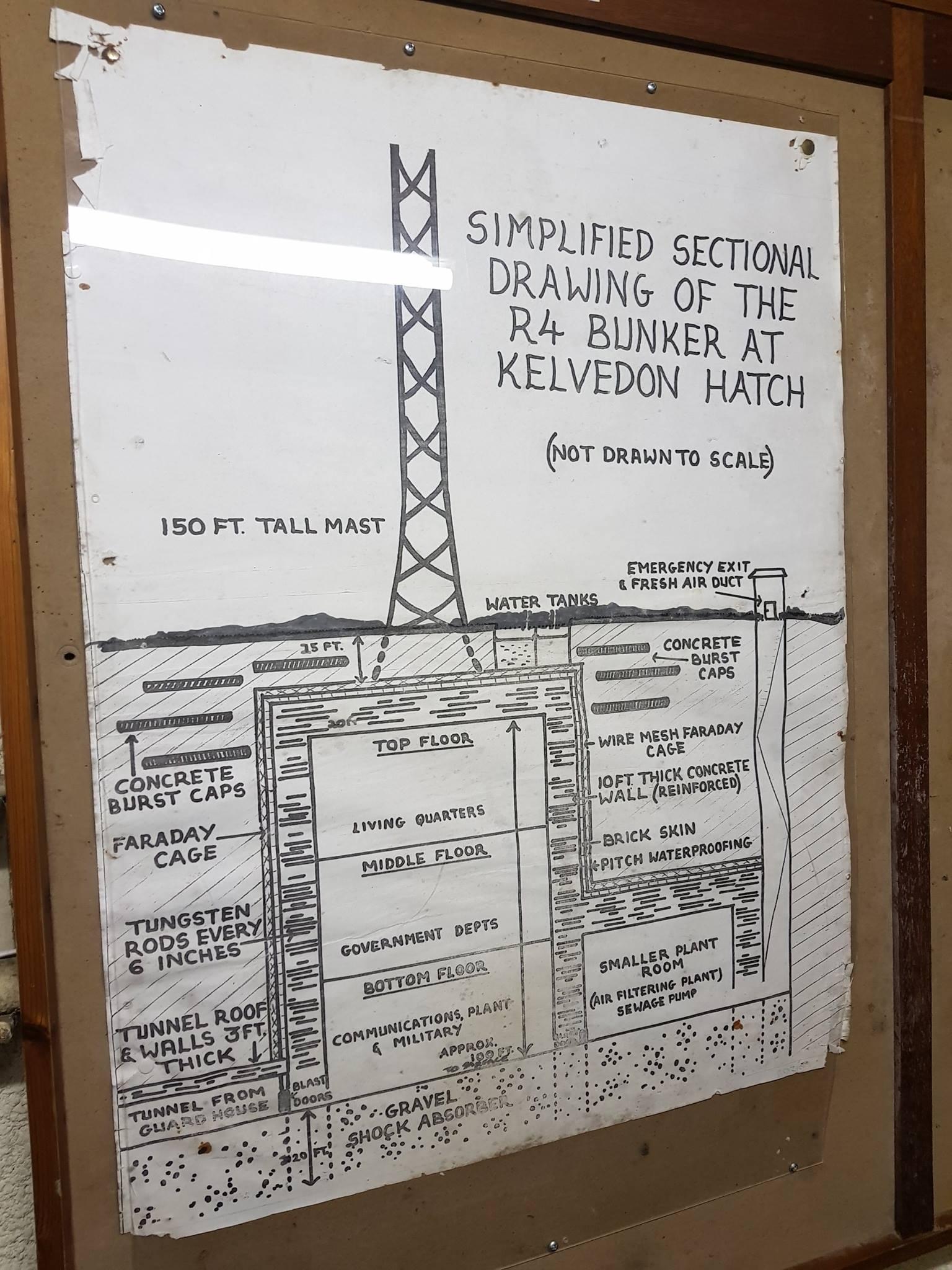 Kelvdon Hatch Bunker 3