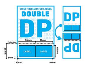 Double DP Icon