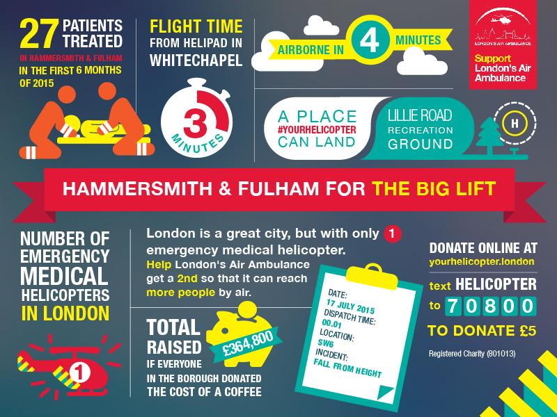 LAA_Infographic_Hammersmith.jpg