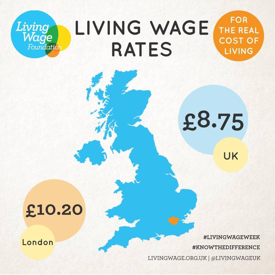 Living_Wage_Week.jpg