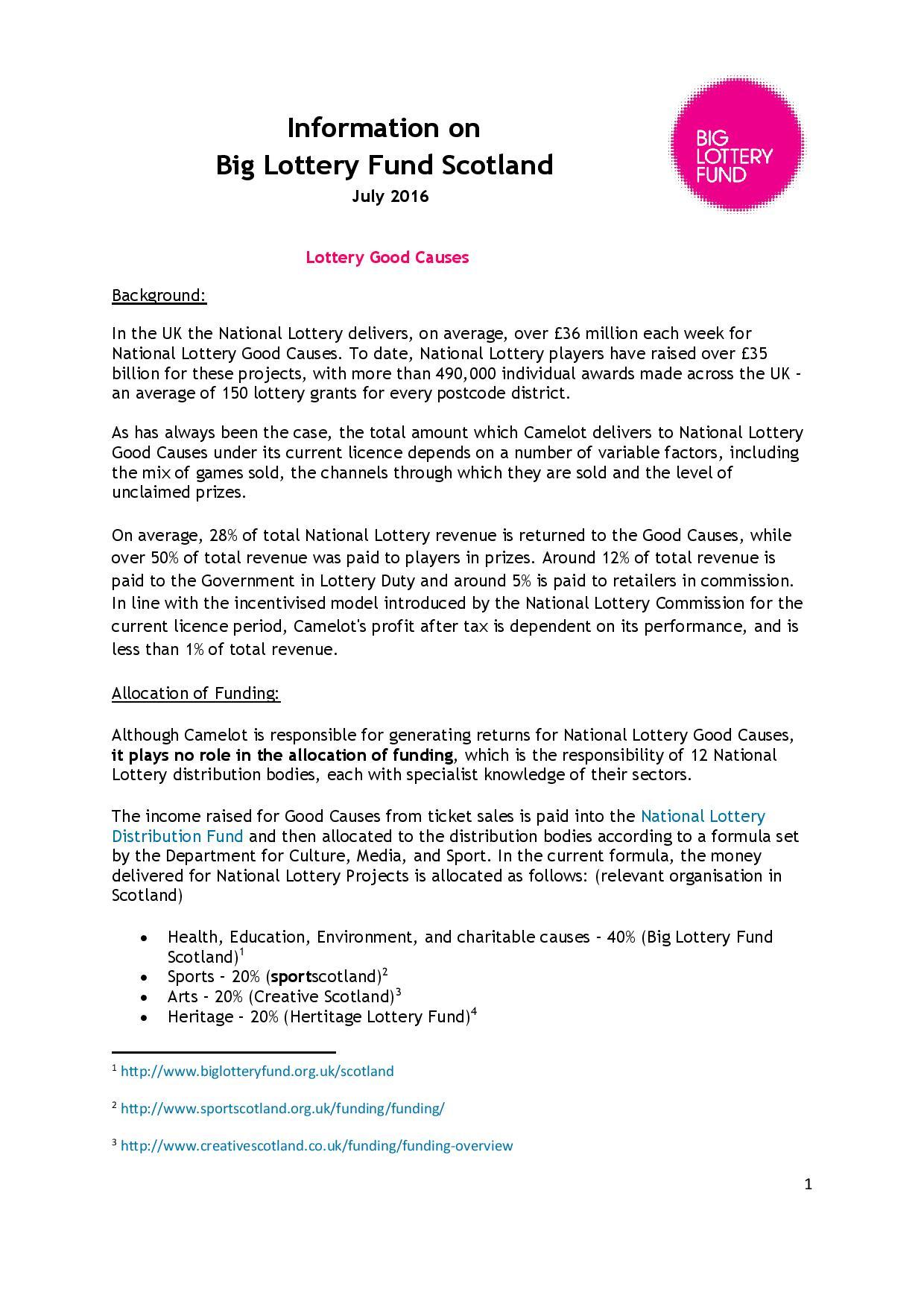 Big_Lottery_Fund_Scotland_Information_Briefing-page-001.jpg