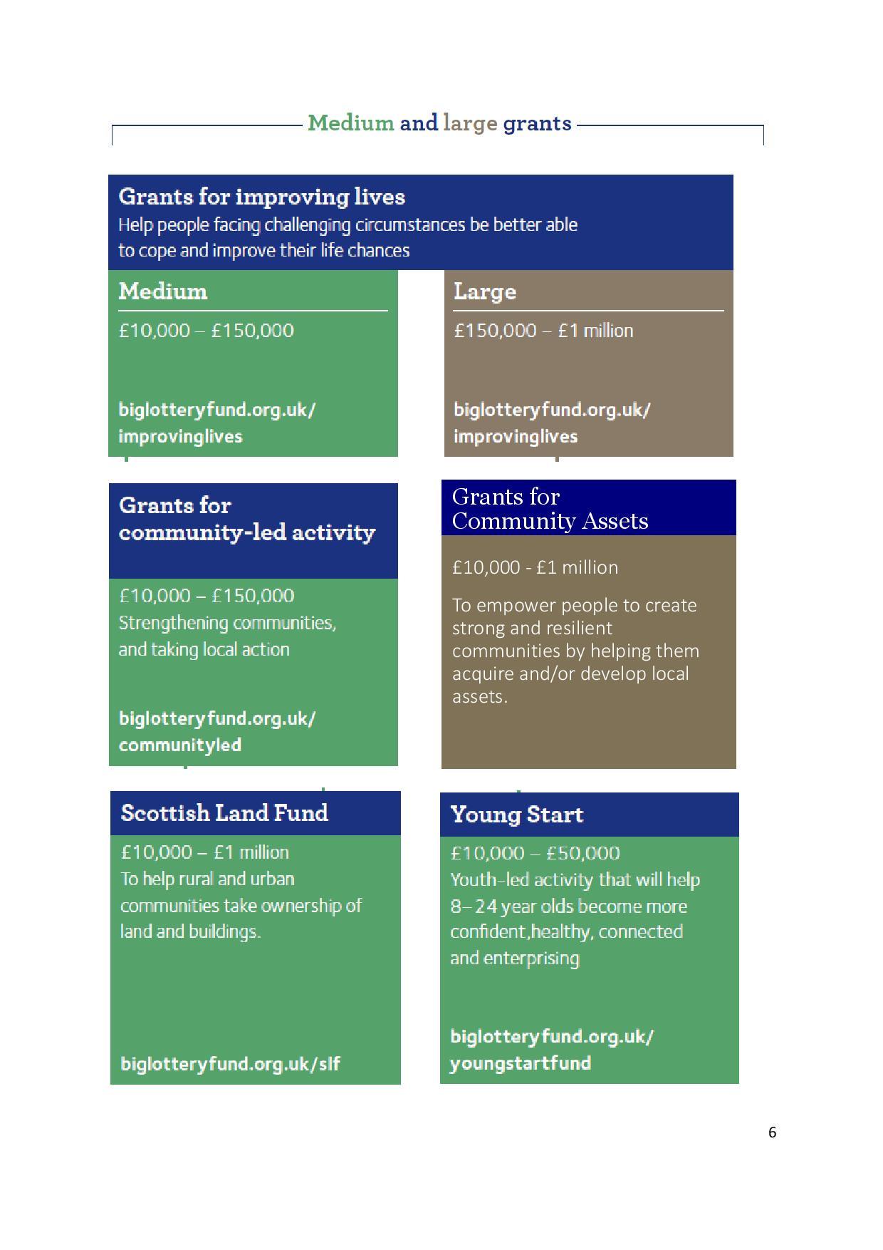 Big_Lottery_Fund_Scotland_Information_Briefing-page-006.jpg
