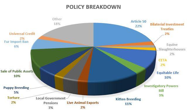 Policy_Breadown.JPG
