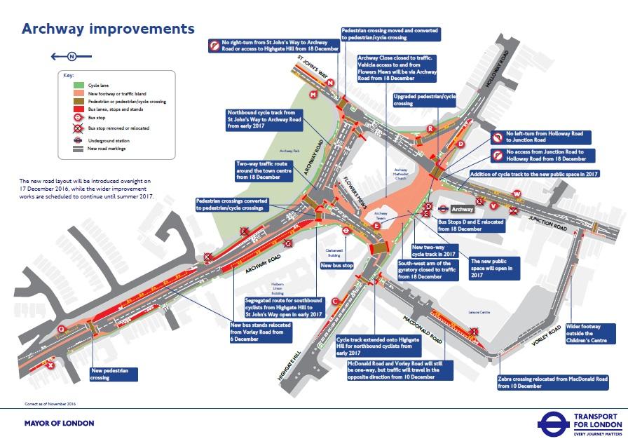 Archway_improvements.jpg