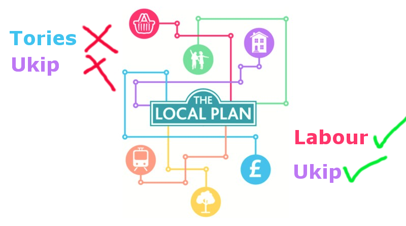 Local-Plan-Diagram-800x445.png