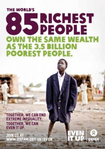 Oxfam - Mind the Inequality Gap