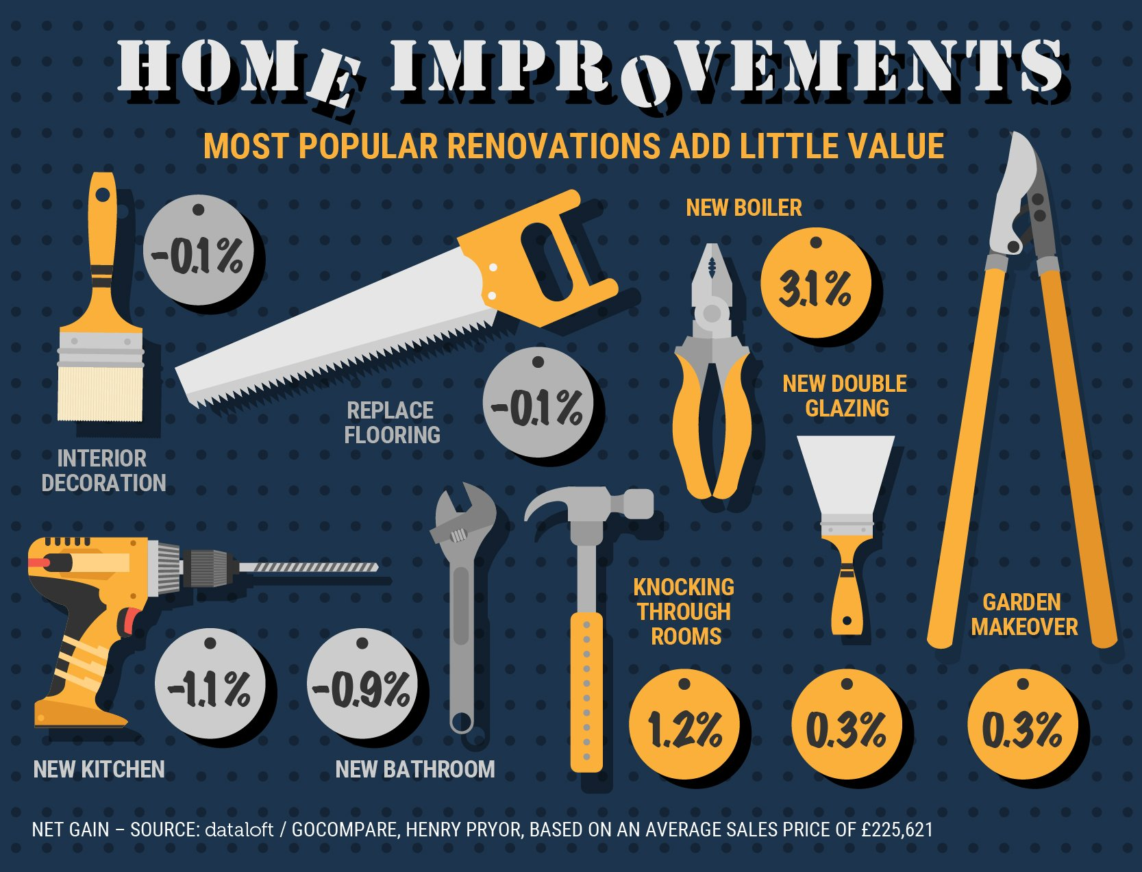 78 home improvements 01