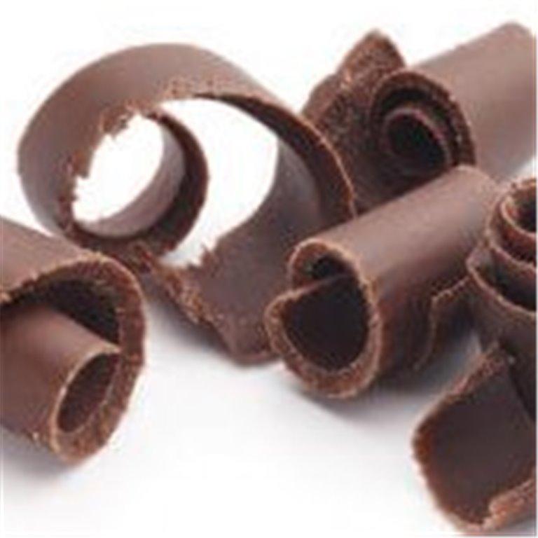 ir a Chocolates