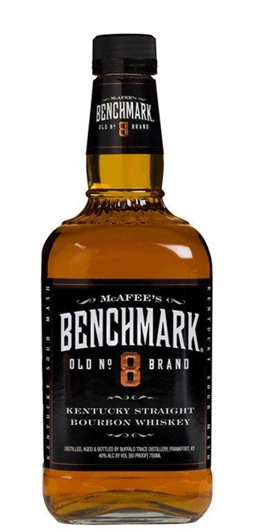 Bourbon Benchmark