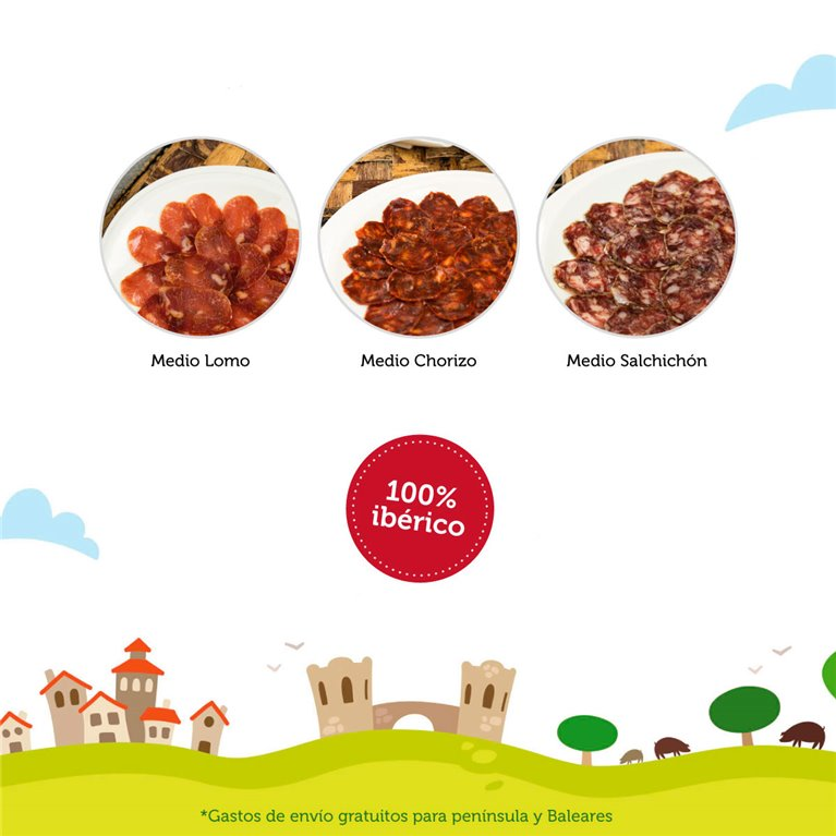 ADSLC Kit: Lovers of Iberian Salchichón, Lomo and Chorizo.