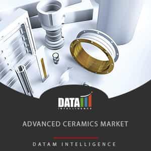 Advanced Ceramics Market  Size, Share and Forecast 2019 – 2026