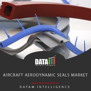 Aircraft Aerodynamic Seals Market  Size, Share and Forecast 2019 – 2026
