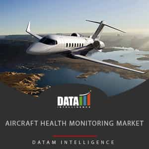 Aircraft Health Monitoring Market Size, Share and Forecast 2019 – 2026