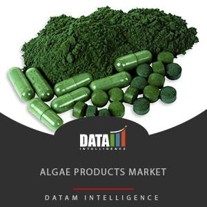 Algae Products Market