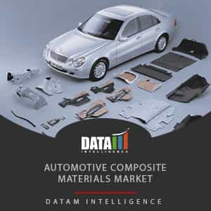 Automotive Composite Materials Market  Size, Share and Forecast 2019-2026