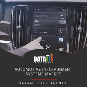 Automotive Infotainment Systems Market  Size, Share and Forecast  2019-2026