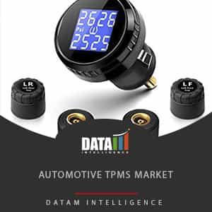 Automotive TPMS Market