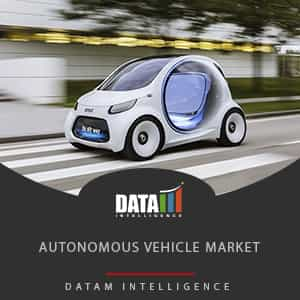 Autonomous Vehicle Market  Size, Share and Forecast 2019-2026