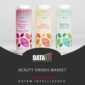 Beauty Drinks Market