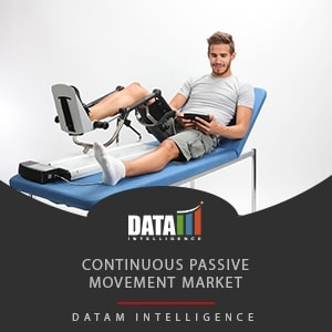 Continuous Passive Movement Market Size, Share and Forecast 2019-2026