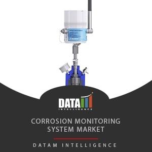 Corrosion Monitoring System Market