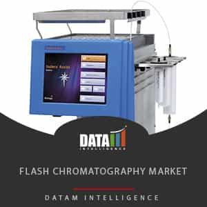 Flash Chromatography Market