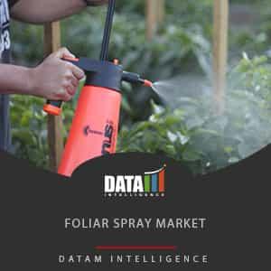 Foliar Spray Market