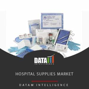 Hospital Supplies Market Size, Share and Forecast 2019-2026