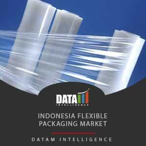 Indonesia Flexible Packaging Market