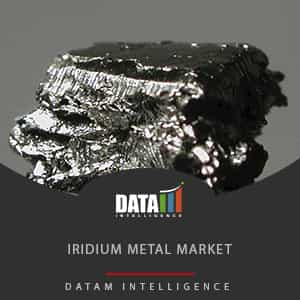 Iridium Metal Market