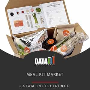 Meal Kit Subscription Market