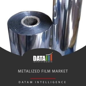 Metalized Film Market – Size, Share and Forecast (2018 – 2025)