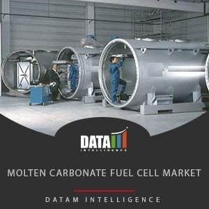 Molten Carbonate Fuel Cell Market