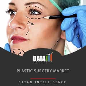 Plastic Surgery Market