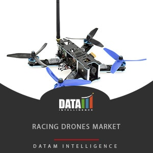 Racing Drones Market  Size, Share and Forecast 2019 – 2026