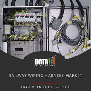 Railway Wiring Harness Market  Size, Share and Forecast  2019-2026