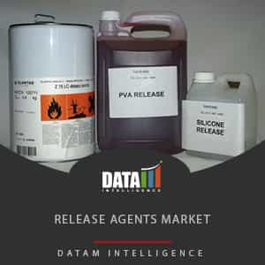 Release Agents Market Size, Share and Forecast 2019-2026