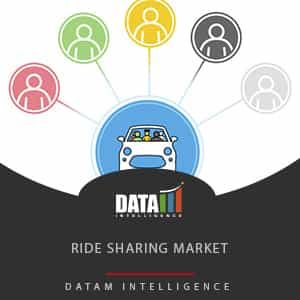 Ride Sharing Market  Size, Share and Forecast 2019 – 2026
