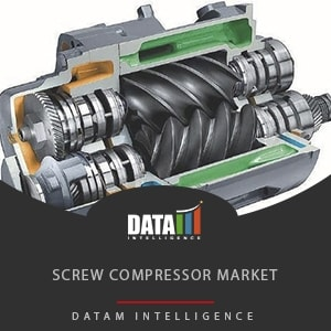 Screw Compressor Market