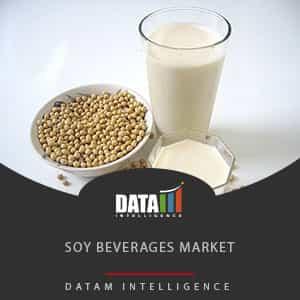 Soy Beverages Market
