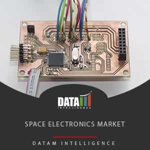 Space Electronics Market  Size, Share and Forecast 2019-2026