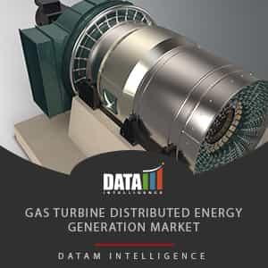 Gas Turbine Distributed Energy Generation Market