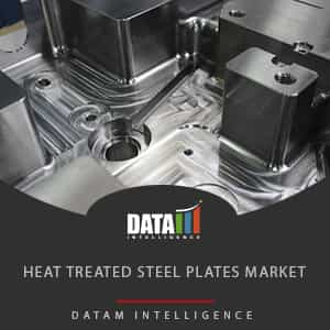 Heat Treated Steel Plates Market